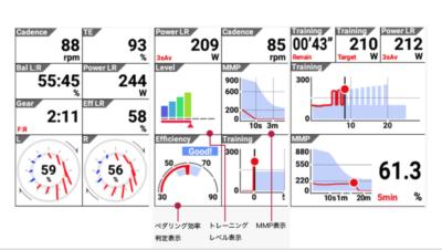 ペダリングモニターセンサーはじめ各種パワーメーターから収集するパワーデータのグラフィック化