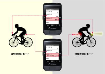 パイオニア新型GPSサイクルコンピューター「SGX-CA600」日中の点灯モードと夜間の点灯モードを設定できる
