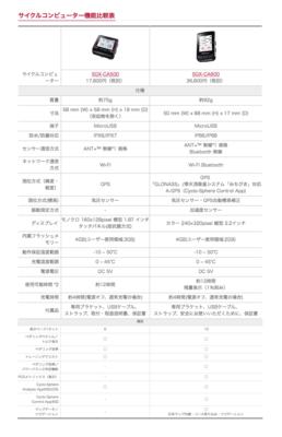 パイオニアのサイクルコンピューター機能比較表「SGX-CA500」「SGX-CA600」