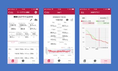 シクロスフィアのスマートフォンアプリで乗鞍ヒルクライム2019の結果をチェック