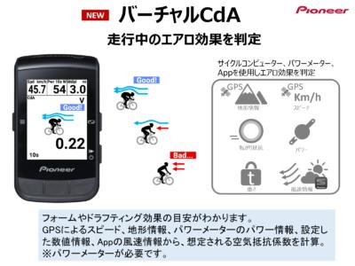 GPSで収集したデータからCdAを導き10秒平均値で表示
